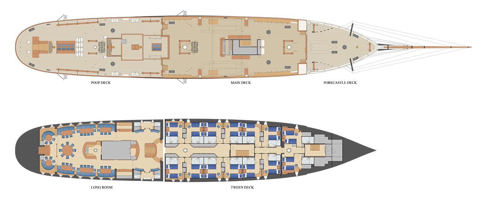 schiffdetails sailing